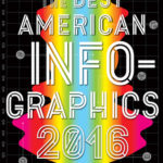 [PDF] [EPUB] The Best American Infographics 2016 Download