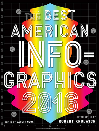 [PDF] [EPUB] The Best American Infographics 2016 Download by Gareth Cook