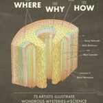 [PDF] [EPUB] The Where, the Why, and the How: 75 Artists Illustrate Wondrous Mysteries of Science Download