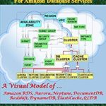[PDF] [EPUB] Data In The Cloud: A Conceptual Data Model For Amazon Database Services (Visual Cloud Computing Book 2) Download
